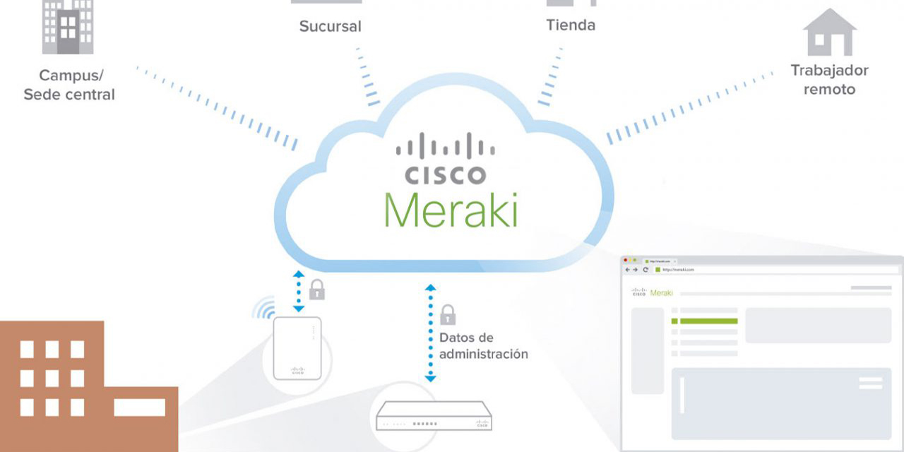 Cisco Meraki en el Sector del Retail